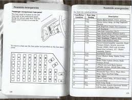 1998 ford explorer fuse diagram boring q but need help with fuses ford explorer and ford