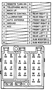 land rover discovery 3 radio wiring diagram wiring diagram and