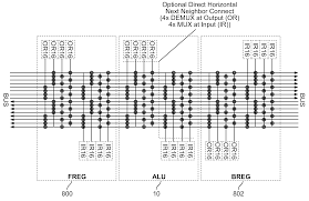 patent us7844796 data processing device and method google patents