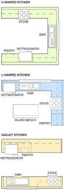 10x10 kitchen layout with island 10 x 10 u shaped kitchen designs 10x10 kitchen design