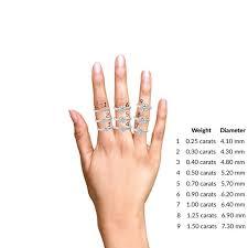 wedding ring sizes find my ring size chart tags wedding ring sizing titanium ring