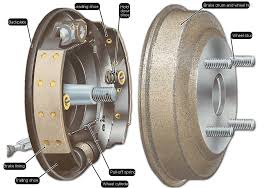 renewing drum brake shoes how a car works