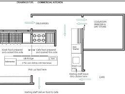 Design Commercial Kitchen Designing Commercial Kitchen Ellane Chefer U2013 Blog U0026 Journal
