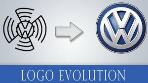 vw logos logo evolution volkswagen logo history 1939 2016 youtube