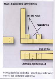 Baseboard Dimensions by Baseboard Construction Questions Layout U0026 Track Design Rmweb