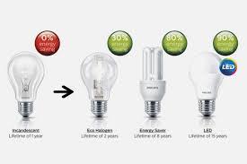halogen light bulbs vs incandescent incandescent ls