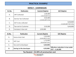 civil engineering jobs in india salary tax impact of gst on contractors and real state