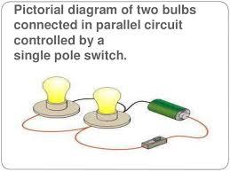 pictorial wiring diagram efcaviation com