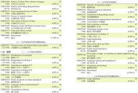 traduction si鑒e social anglais 中文學院簡介香港大學中文學院成立於1927 年 八十多年以來 我們以傳承