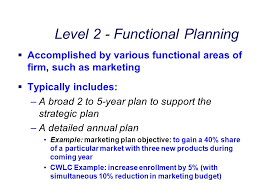 chapter 2 business planning compose the big picture video