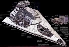 Millennium Falcon Floor Plan by What Really Happened Starwars