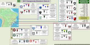 b premier league table brazil premier league table f89 in stunning home designing ideas