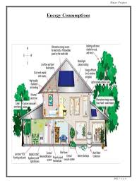 green building house plans green building vs conventional building