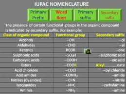 organic chemistry rules for iupac nomenclature of organic