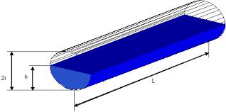 fläche zylinder berechnen flache zylinder berechnen formel zur berechnung des volumens der