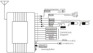dei alarm wiring diagram wiring diagram byblank