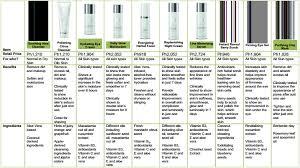 Serum Herbalife herbalife skin review top lifestyle and on makeup