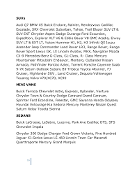 Waitress Job Description Resume by Your Wonderful Reference Guide