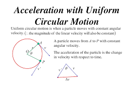 x2 t07 04 uniform circular motion