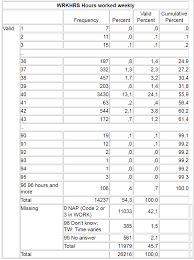 Relative Frequency Table Definition Ddi Rdf Discovery Vocabulary