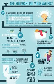 91 best water facts infographics images on pinterest water facts