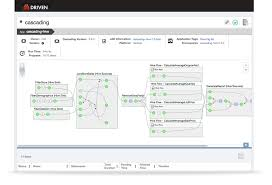 application performance monitoring big data apm metrics driven