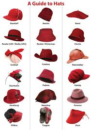 steampunktendencies top hat name chart shane evans victorian