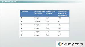 calculating the standard deviation video u0026 lesson transcript