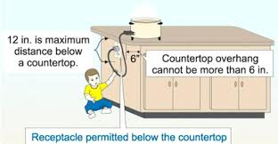 gfci distance from sink gfci outlet distance from kitchen sink code electrical outlet