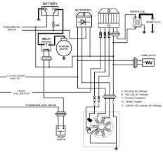 50cc scooter wiring diagram in 139qmb gooddy org