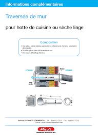 conduit de hotte de cuisine conseils bricolage maison longueur maximum tuyau hotte aspirante