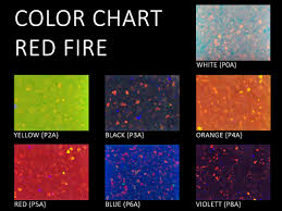 synthetic opal black opal white opal crystal opal and fire opal