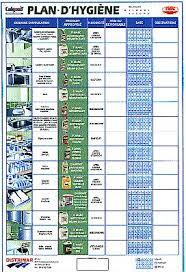plan de nettoyage et de d駸infection cuisine affiche hygiène en cuisine température idéale pour réfrigérateur