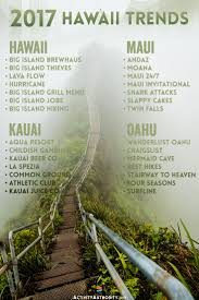 kauai archives activity authority