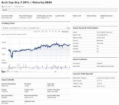 preferred stock ipo 5 45 from arch capital group arch capital