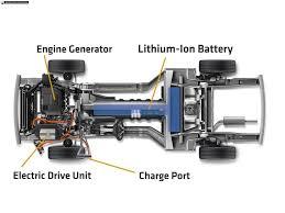bb chevy turbo kit chevrolet hhr extended car warranties