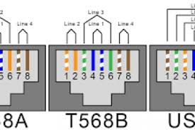 clipsal rj45 jack wiring diagram wiring diagram byblank