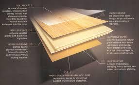 Formica Laminate Flooring Laminate Flooring Centreville Va Floating Floor System