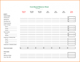 Exles Of Business Invoices by Meeting Agenda Sle Baby Birth Certificate Template Booklet