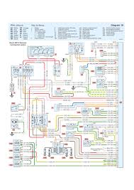 peugeot 206 wiring diagrams wash wipe system abs schematic