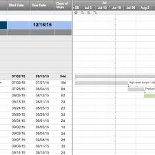 free excel schedule templates for schedule makers inside employee