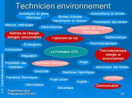 bureau d 騁ude environnement technicien bureau d 騁ude thermique 28 images bureau d 233 tude
