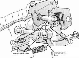 2011 dodge durango transmission problems i m working on a 98 dodge durango and it has a shifting problem