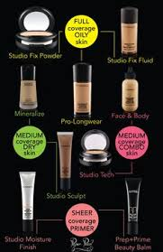 acne e oily dry finding the best foundation for dry skin just got easier with this guide to amazing s