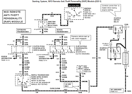 1989 ford f150 ignition switch wiring diagram 1990 ford f150