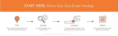 kirkland signature gas dryer wiring diagram kirkland wiring