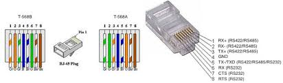 savant controller rs422 rs482 rs232 port pinouts u2013 emersive