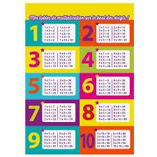 les tables de multiplication lessons tes teach