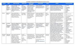 Sample Cost Analysis Template by Analysis Cost Base Analysis Template