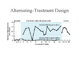 alternating treatment design alternating treatment design